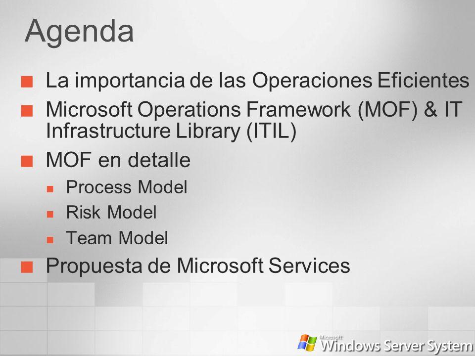 Microsoft II Foro de Seguridad