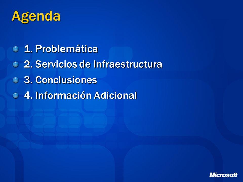 Agenda 1. Problemática 2. Servicios de Infraestructura 3. Conclusiones