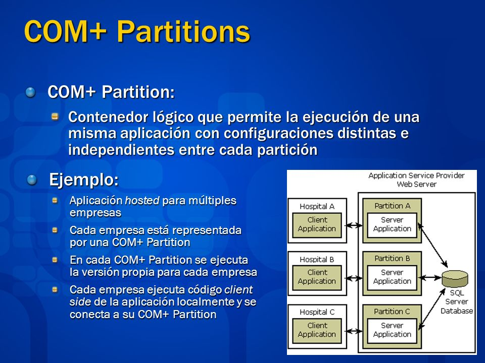 COM+ Partitions COM+ Partition: Ejemplo: