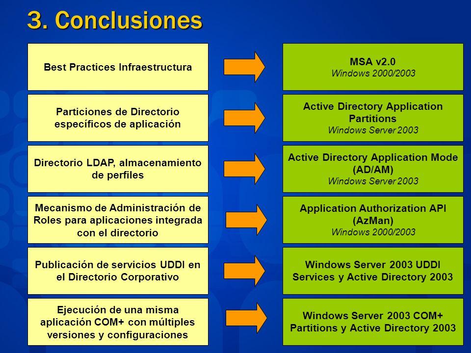 3. Conclusiones Best Practices Infraestructura MSA v2.0