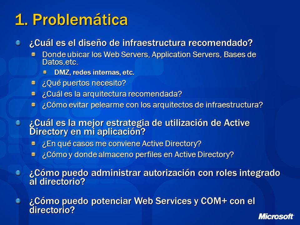 1. Problemática ¿Cuál es el diseño de infraestructura recomendado
