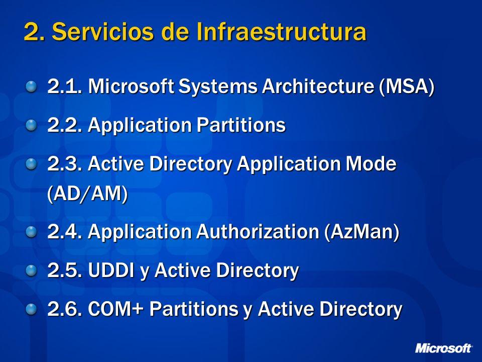 2. Servicios de Infraestructura