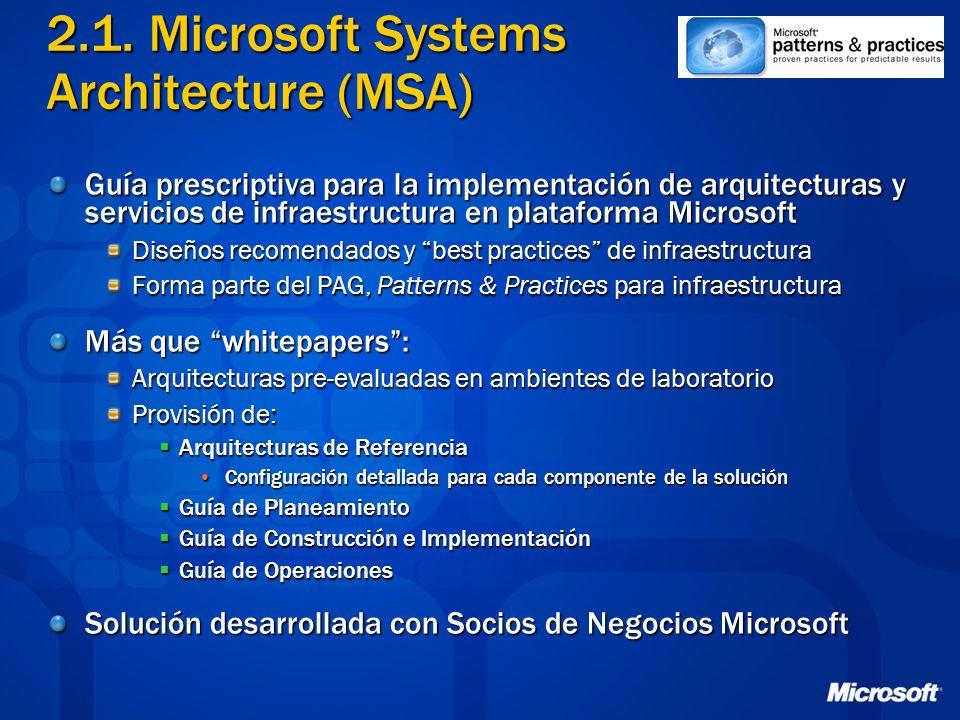 2.1. Microsoft Systems Architecture (MSA)