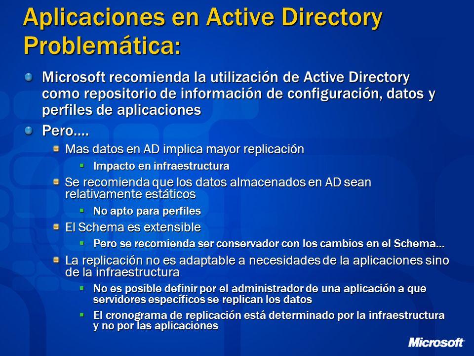 Aplicaciones en Active Directory Problemática: