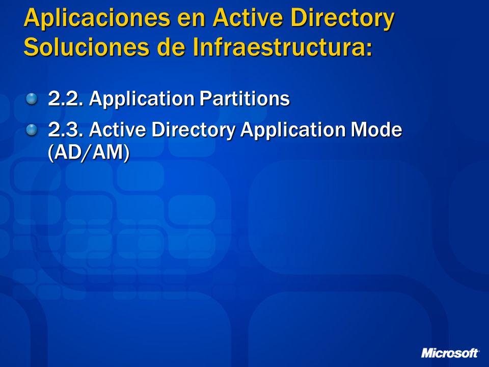 Aplicaciones en Active Directory Soluciones de Infraestructura: