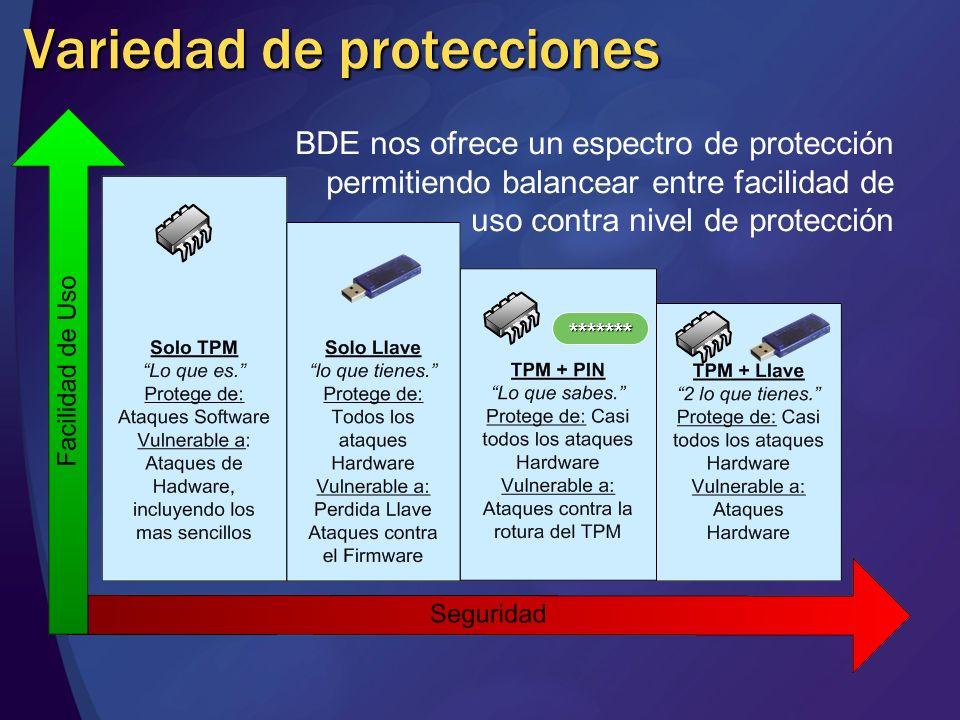 Variedad de protecciones