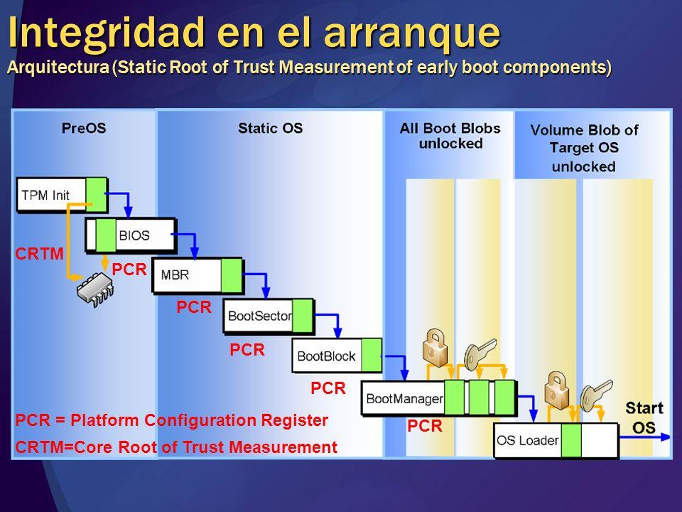 Integridad en el arranque Arquitectura (Static Root of Trust Measurement of early boot components)
