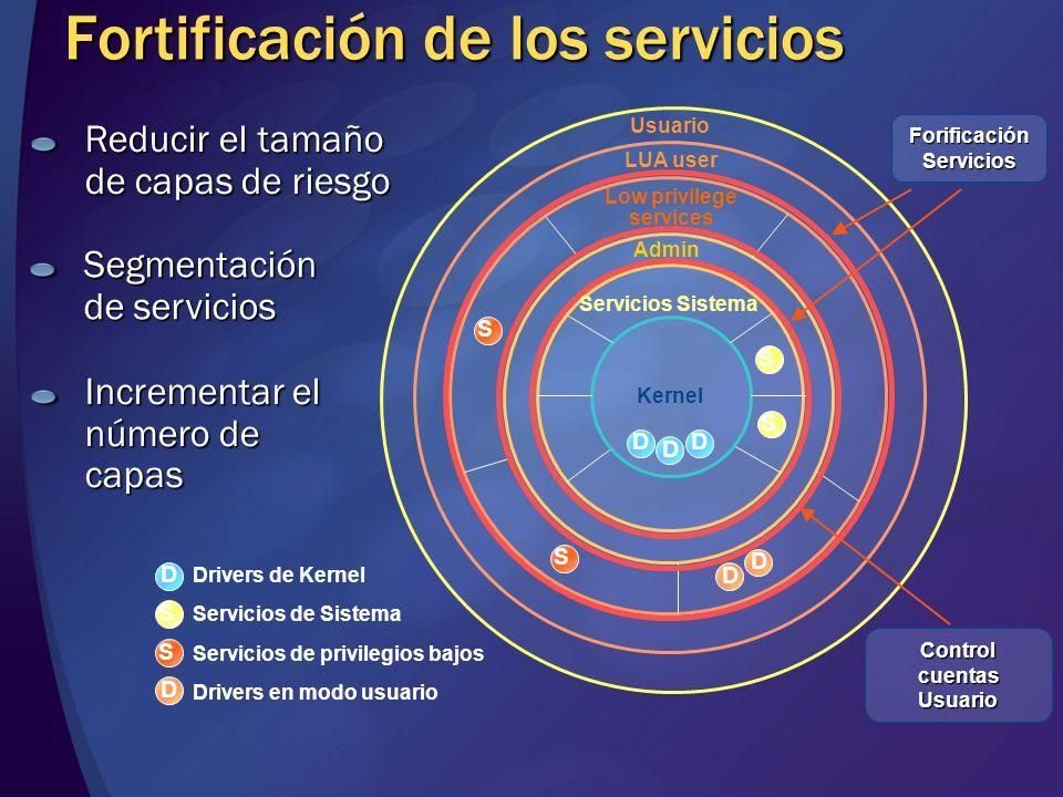 Fortificación de los servicios