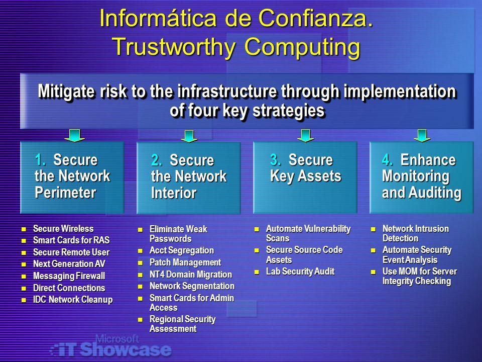 Informática de Confianza. Trustworthy Computing