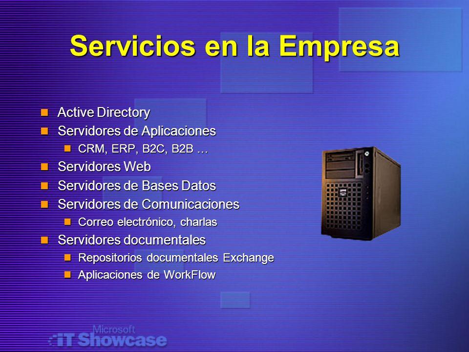 Servicios en la Empresa