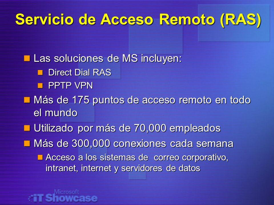 Servicio de Acceso Remoto (RAS)