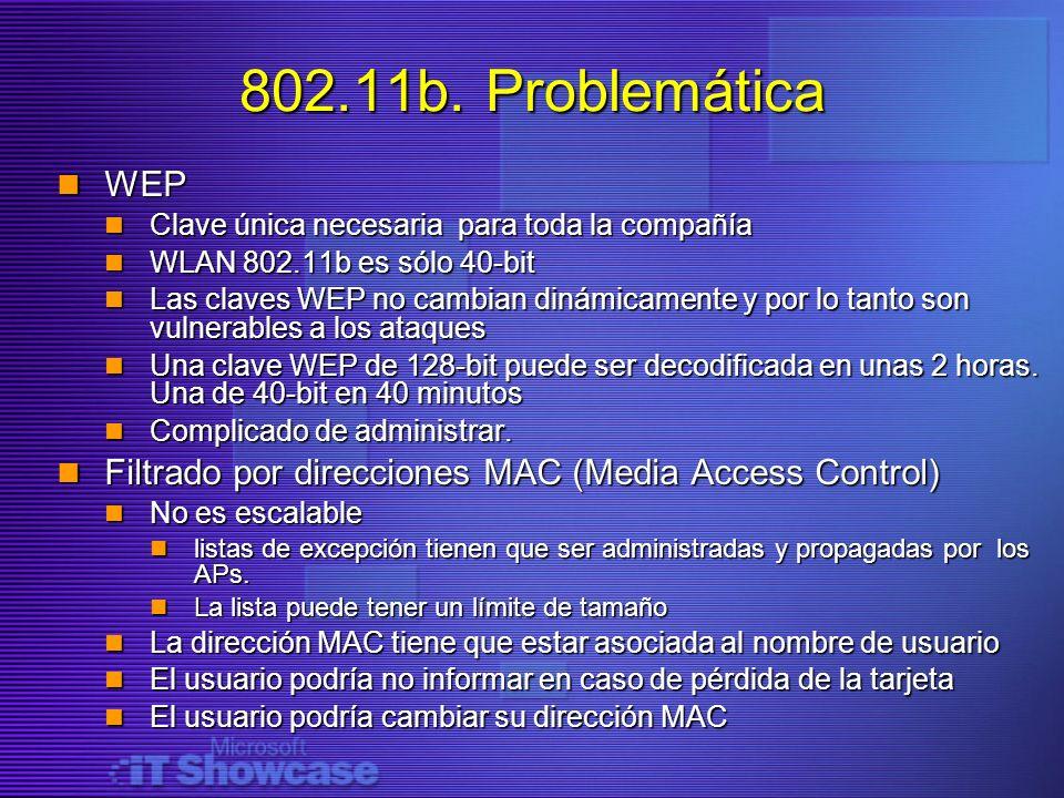 802.11b. Problemática WEP. Clave única necesaria para toda la compañía. WLAN 802.11b es sólo 40-bit.