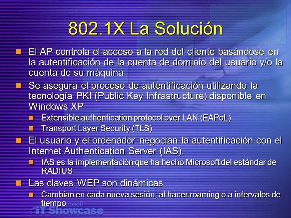 802.1X La Solución