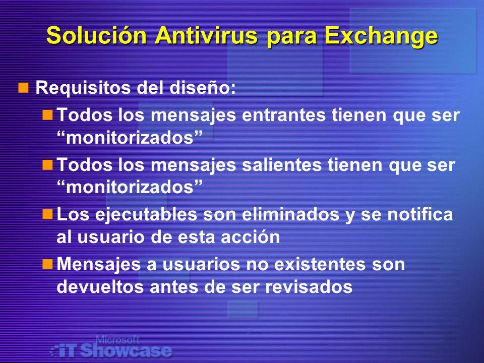 Solución Antivirus para Exchange