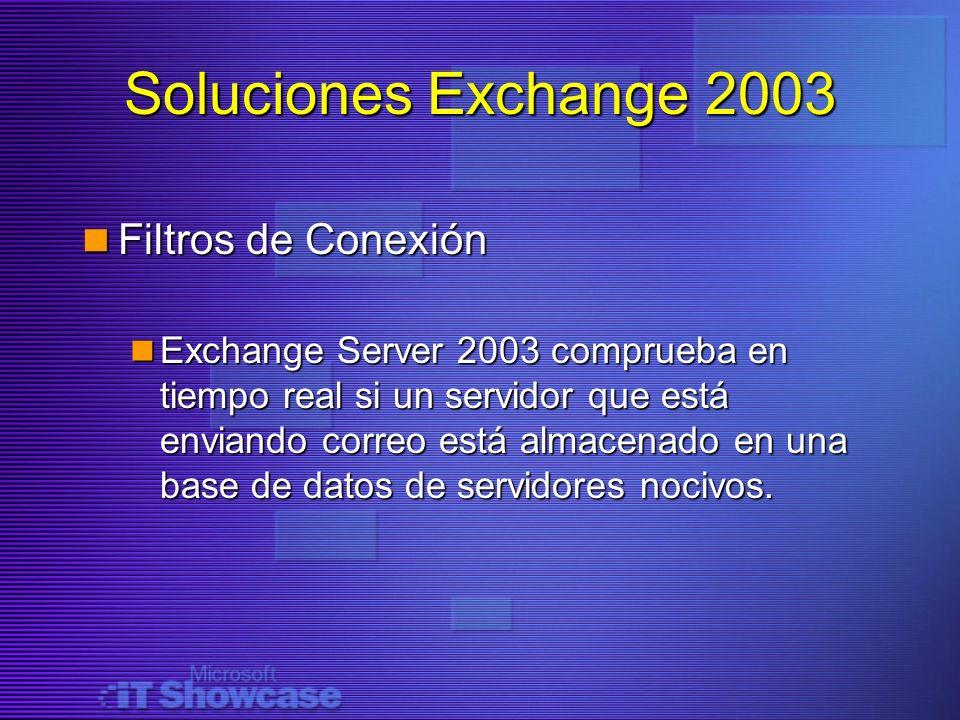 Soluciones Exchange 2003 Filtros de Conexión