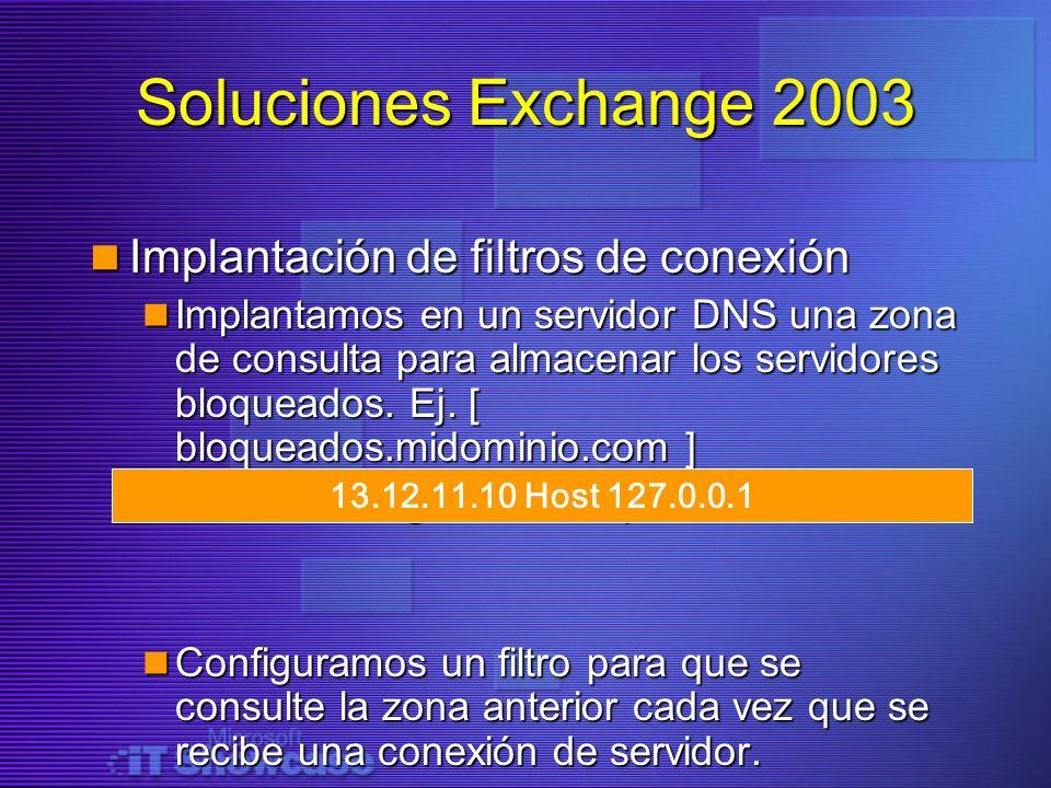 Soluciones Exchange 2003 Implantación de filtros de conexión