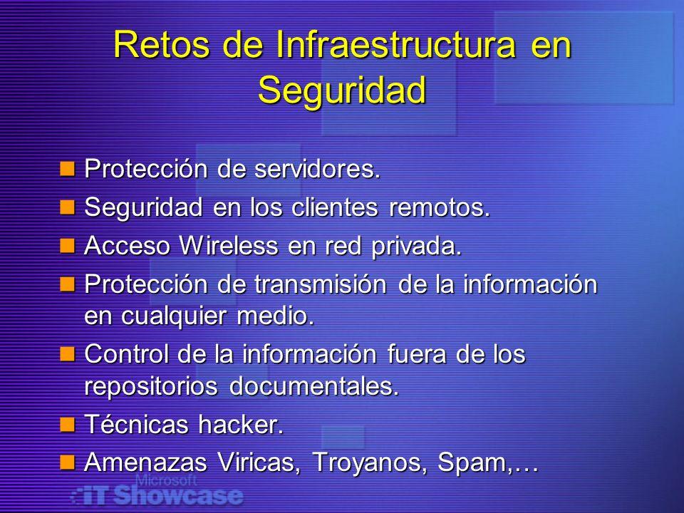 Retos de Infraestructura en Seguridad