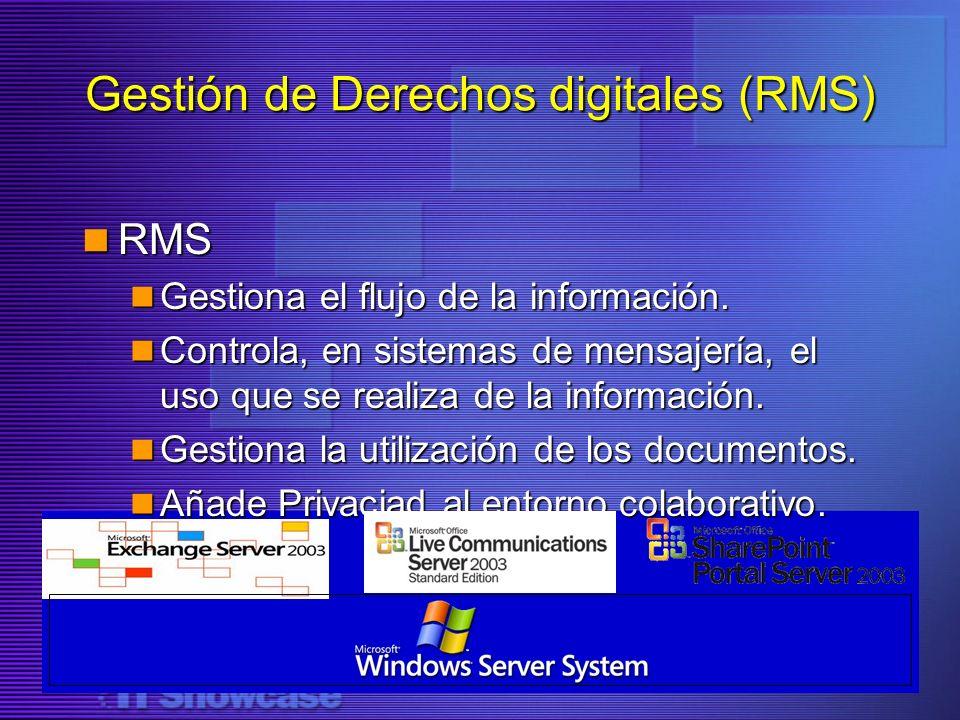 Gestión de Derechos digitales (RMS)
