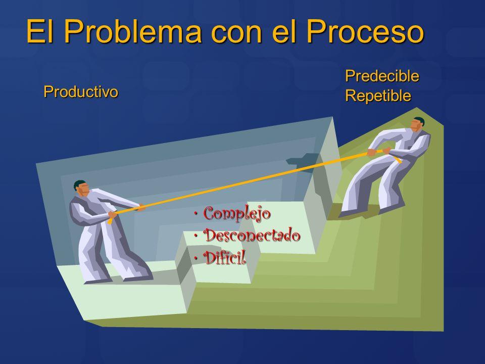 El Problema con el Proceso