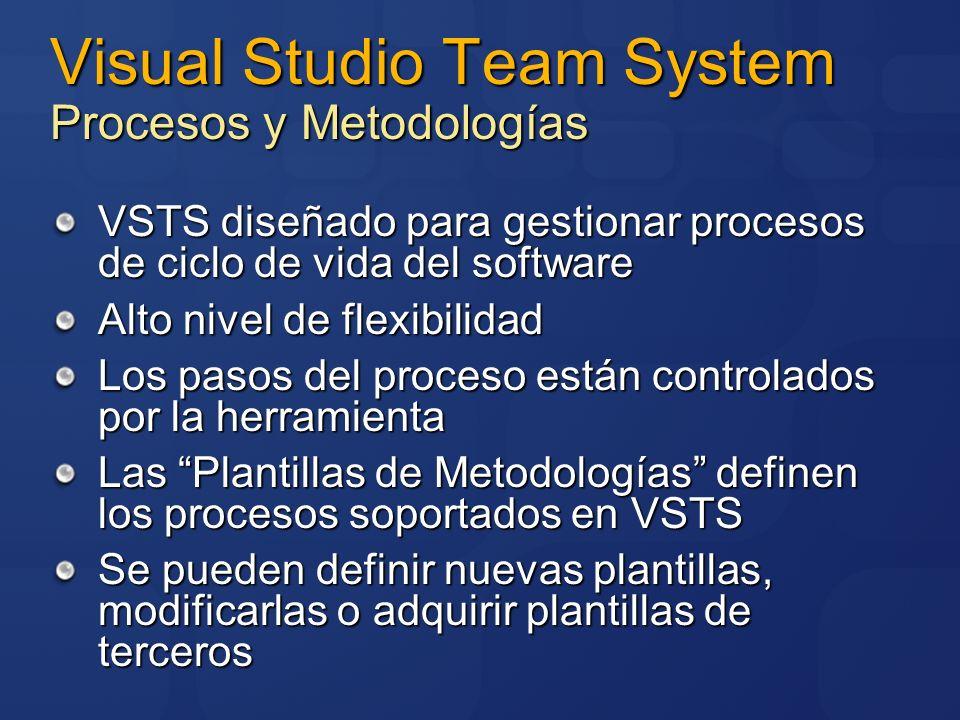 Visual Studio Team System Procesos y Metodologías