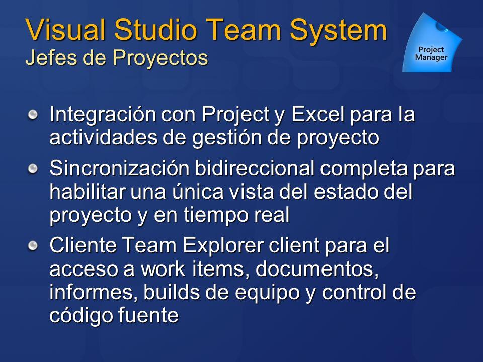 Visual Studio Team System Jefes de Proyectos