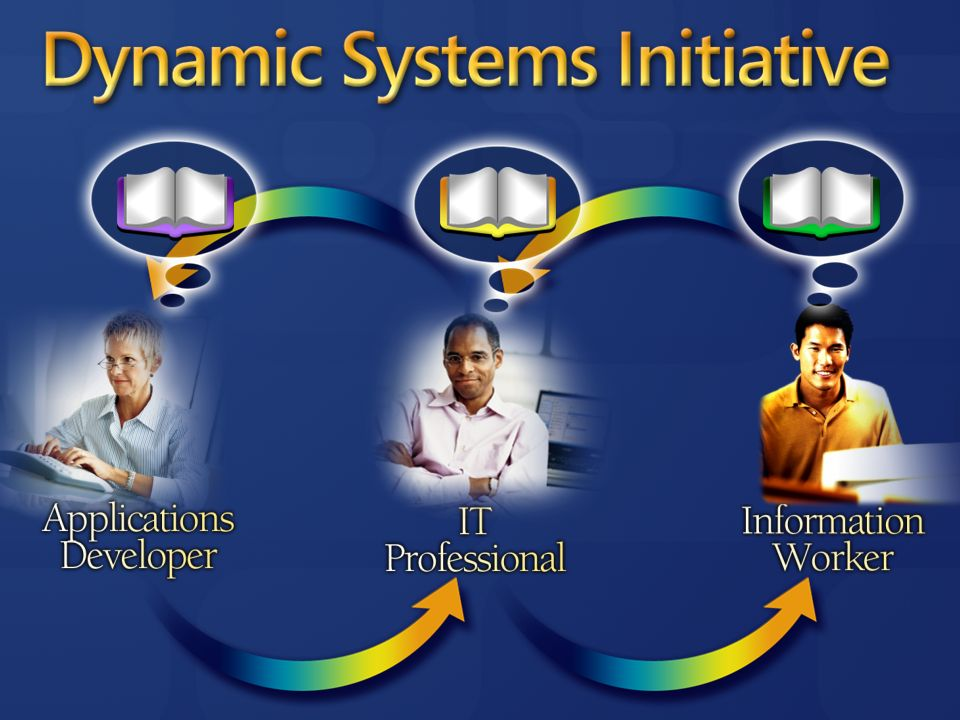 Dynamic Systems Initiative