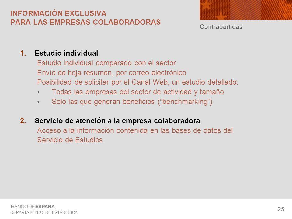 INFORMACIÓN EXCLUSIVA PARA LAS EMPRESAS COLABORADORAS
