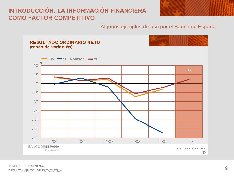 INTRODUCCIÓN: LA INFORMACIÓN FINANCIERA COMO FACTOR COMPETITIVO