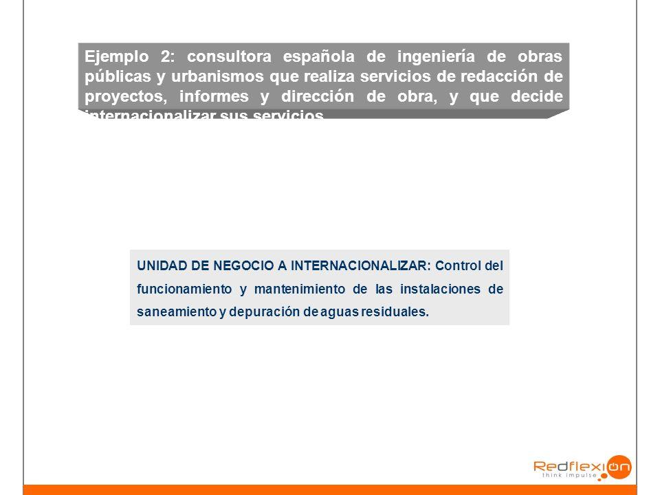 Ejemplo 2: consultora española de ingeniería de obras públicas y urbanismos que realiza servicios de redacción de proyectos, informes y dirección de obra, y que decide internacionalizar sus servicios.