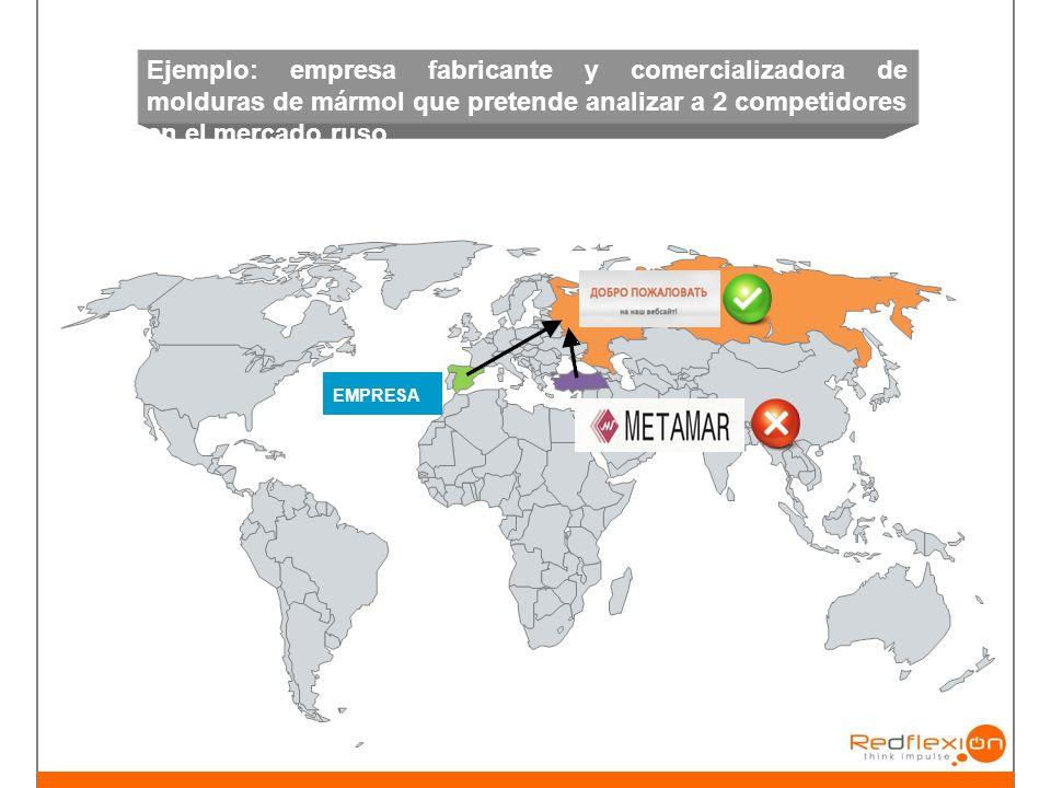 Ejemplo: empresa fabricante y comercializadora de molduras de mármol que pretende analizar a 2 competidores en el mercado ruso.