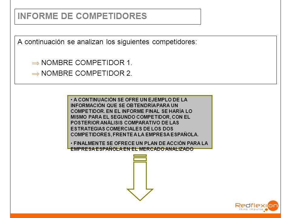 INFORME DE COMPETIDORES