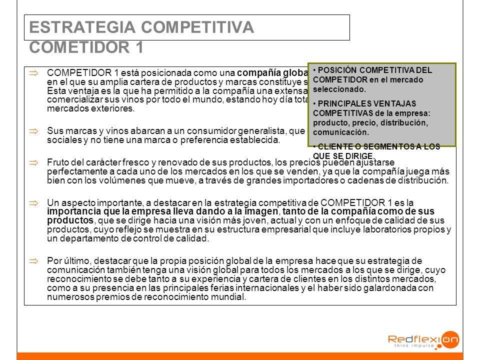 ESTRATEGIA COMPETITIVA COMETIDOR 1
