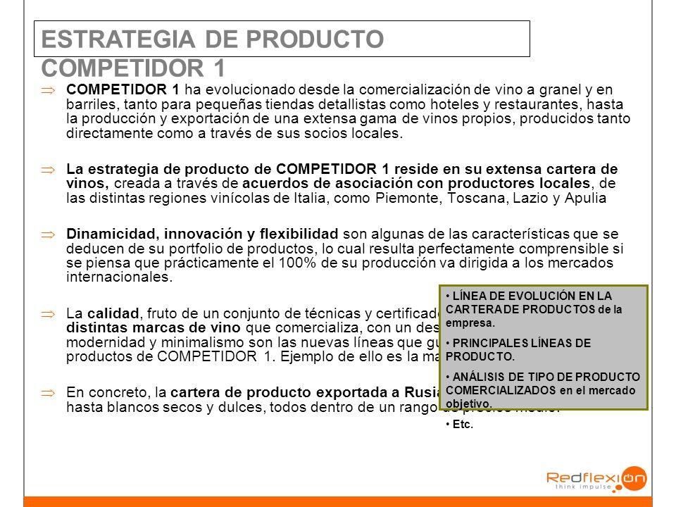 ESTRATEGIA DE PRODUCTO COMPETIDOR 1