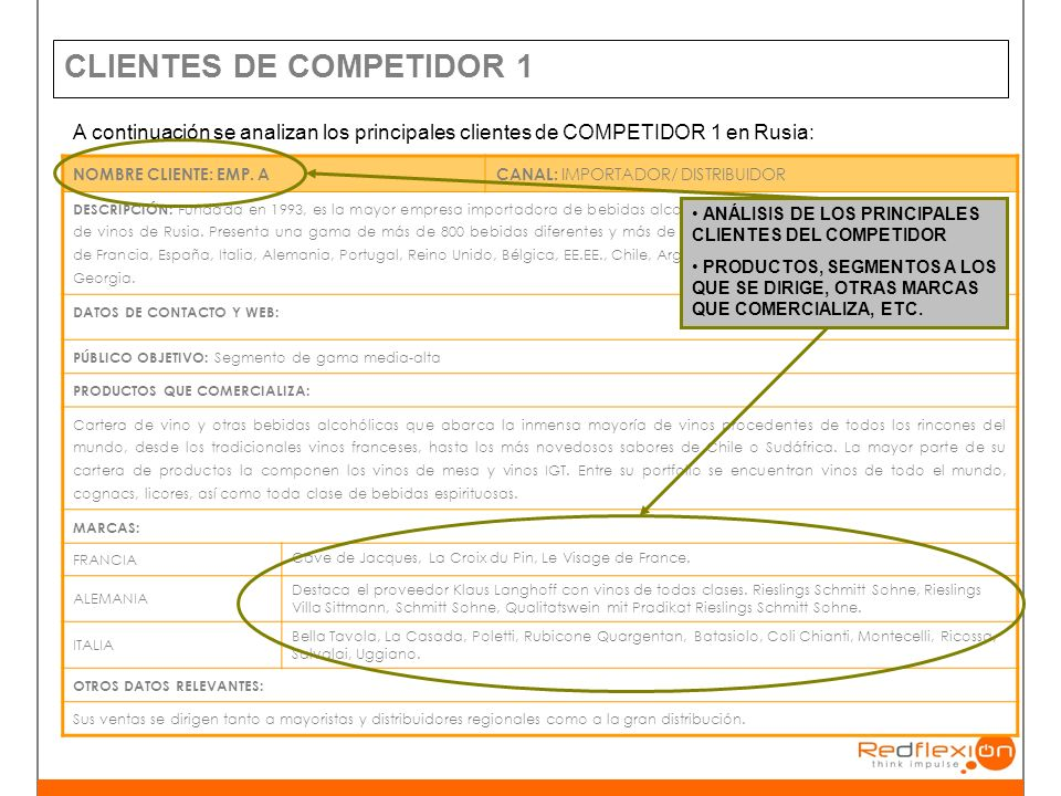 CLIENTES DE COMPETIDOR 1