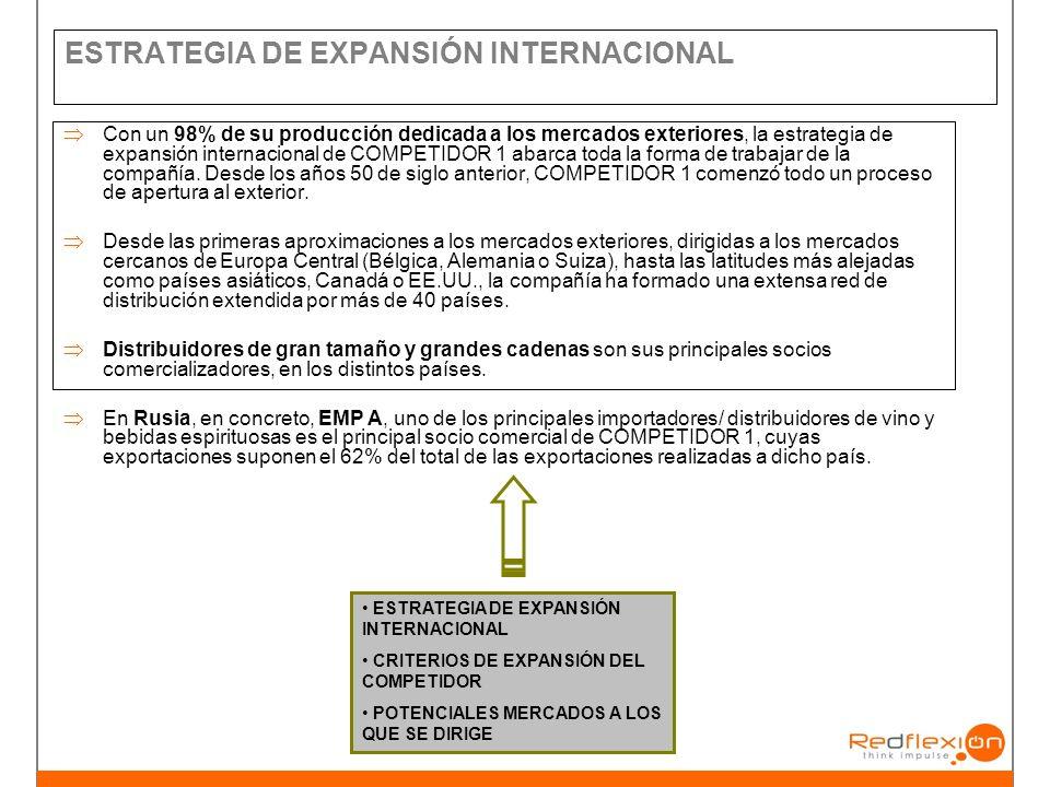 ESTRATEGIA DE EXPANSIÓN INTERNACIONAL