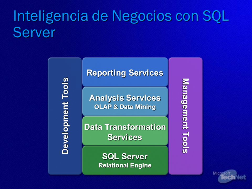 Inteligencia de Negocios con SQL Server