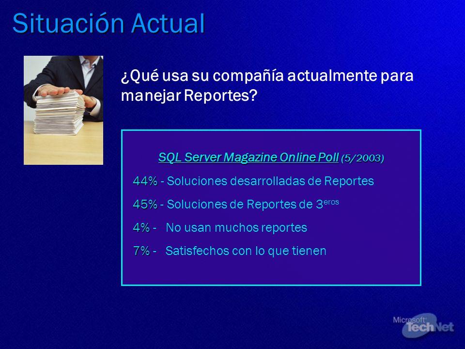 SQL Server Magazine Online Poll (5/2003)