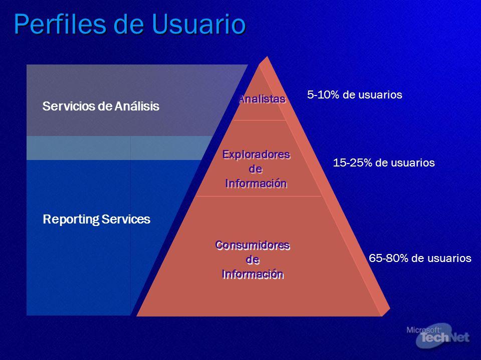 Exploradores de Información Consumidores de Información