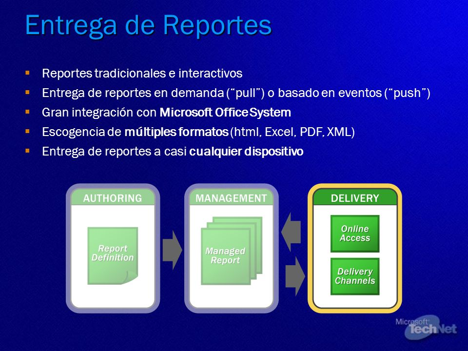 Entrega de Reportes Reportes tradicionales e interactivos