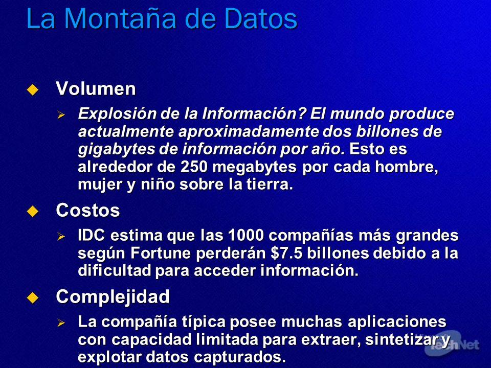 La Montaña de Datos Volumen Costos Complejidad