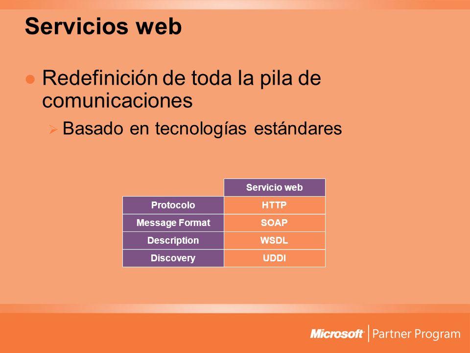 Servicios web Redefinición de toda la pila de comunicaciones