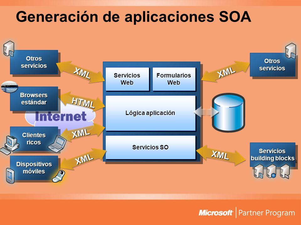 Generación de aplicaciones SOA