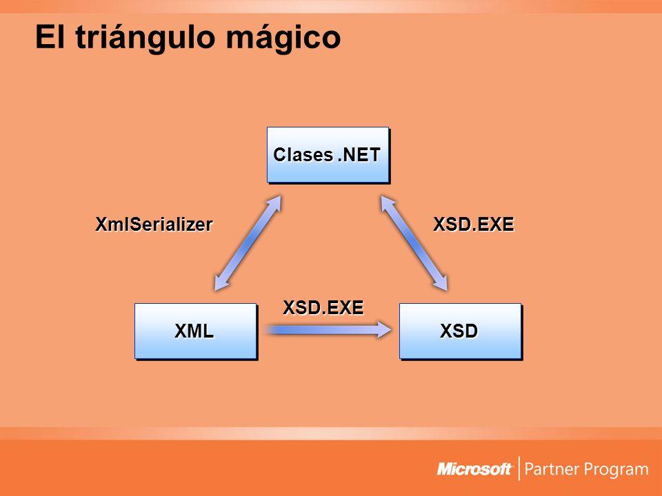 El triángulo mágico Clases .NET XmlSerializer XSD.EXE XSD.EXE XML XSD