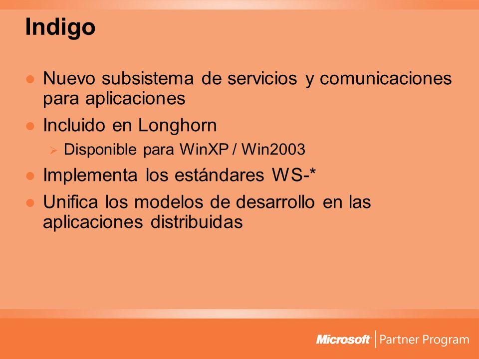 Indigo Nuevo subsistema de servicios y comunicaciones para aplicaciones. Incluido en Longhorn. Disponible para WinXP / Win2003.