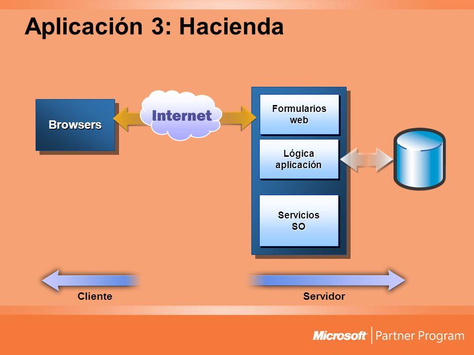 Aplicación 3: Hacienda Browsers Cliente Servidor Formularios web