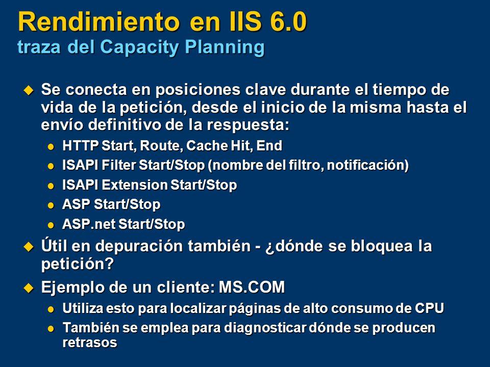 Rendimiento en IIS 6.0 traza del Capacity Planning