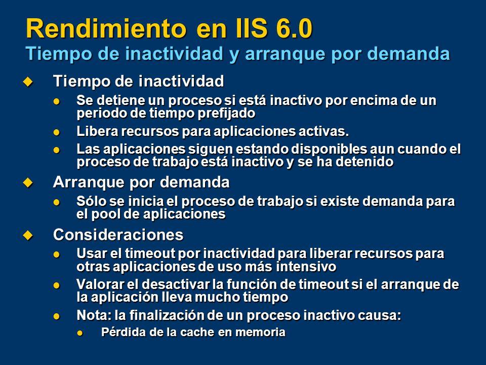 Rendimiento en IIS 6.0 Tiempo de inactividad y arranque por demanda