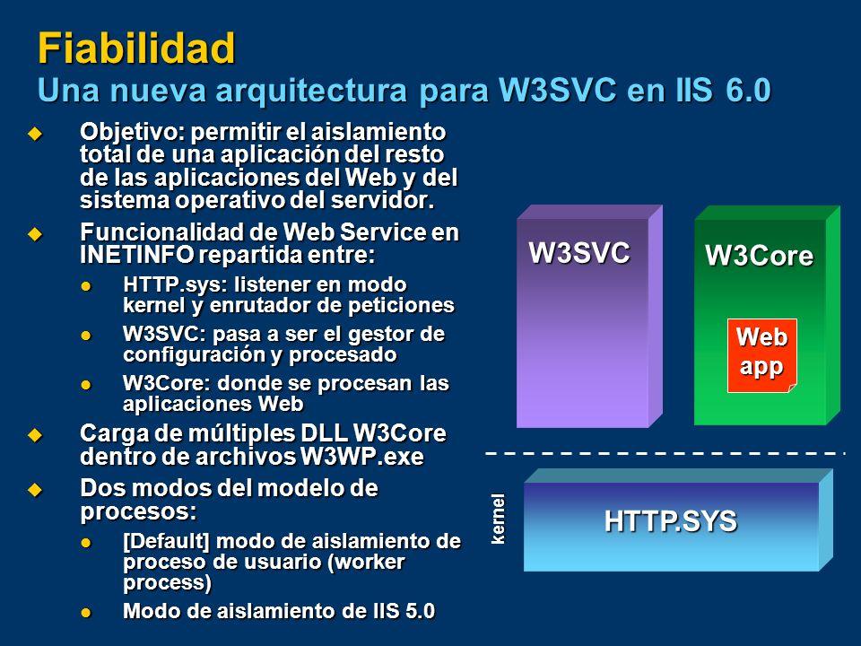 Fiabilidad Una nueva arquitectura para W3SVC en IIS 6.0