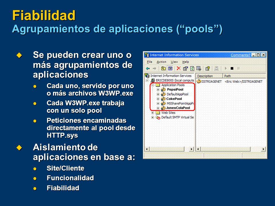 Fiabilidad Agrupamientos de aplicaciones ( pools )