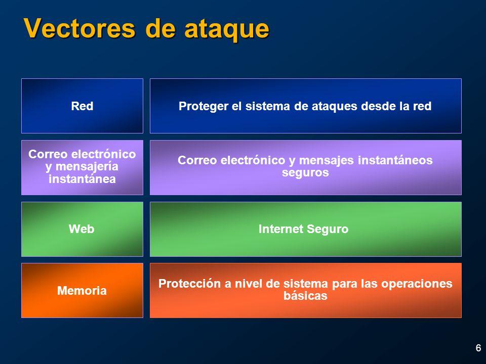 Vectores de ataque Red Proteger el sistema de ataques desde la red